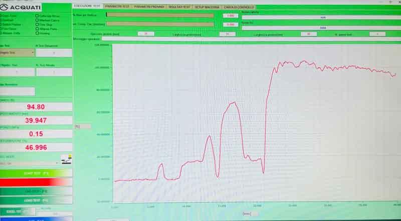 dynamometer-test-layout - Mastikol laboratory